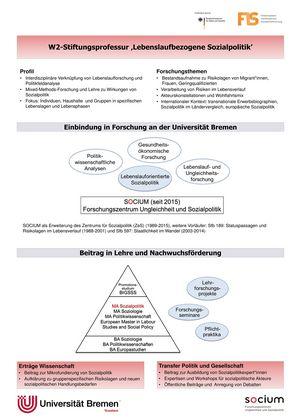 """Poster: W2-Stiftungsprofessur """"Lebenslaufbezogene Sozialpolitik"""""""