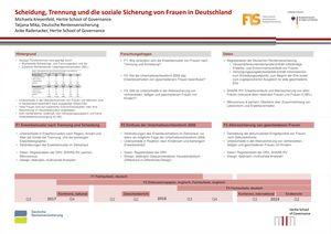 Poster: Scheidung, Trennung und die soziale Sicherung von Frauen in Deutschland